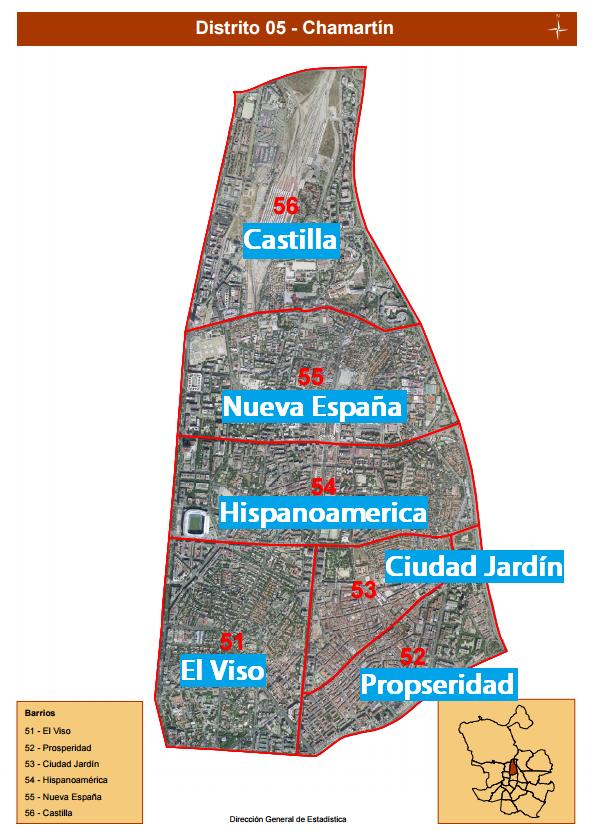 Mapa barrios distrito Chamartin